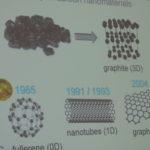Nano physics (c) EUSJA